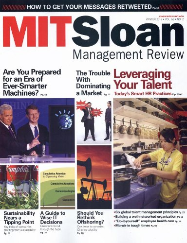 MIT Sloan Management Review (1-year auto-renewal)