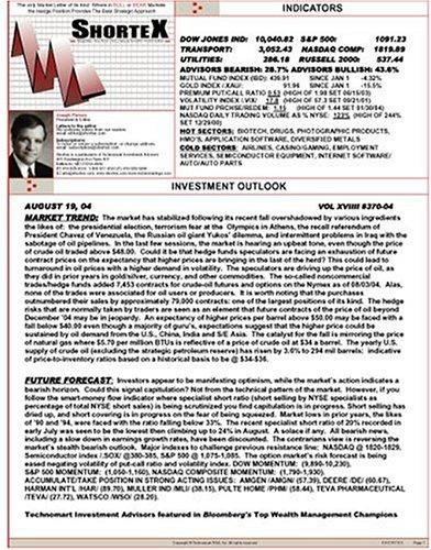 Shortex Stock Investment Market Letter