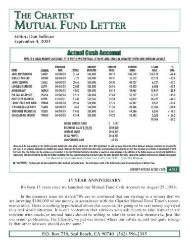 Chartist Mutual Fund Letter